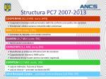 structura pc7 2007 2013