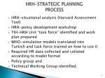 hrh strategic planning process