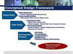 conceptual design framework