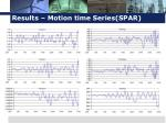 results motion time series spar