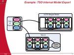 example tso internal model export