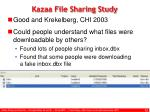 kazaa file sharing study