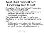 next build shortest path forwarding tree to root