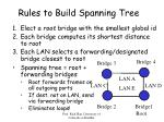 rules to build spanning tree