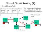 virtual circuit routing 4