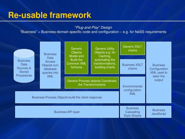 Re-usable framework
