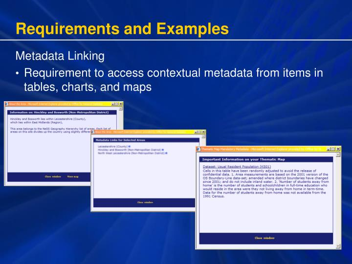 Requirements and Examples