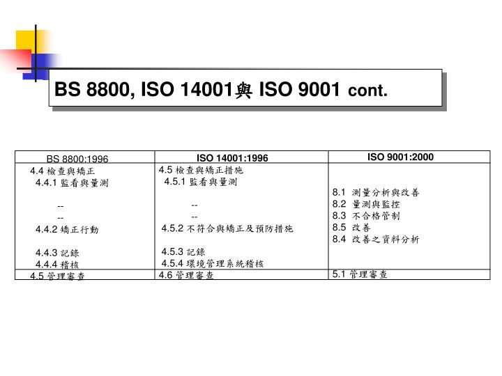 BS 8800, ISO 14001