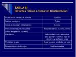 tabla iii s ntomas f sicos a tomar en consideraci n