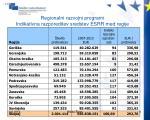 regionalni razvojni programi indikativna razporeditev sredstev esrr med regije