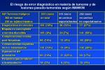 el riesgo de error diagn stico en materia de tumores y de lesiones pseudo tumorales seg n mankin