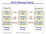 mach message passing