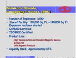 datatronic shunde guangdong province prc