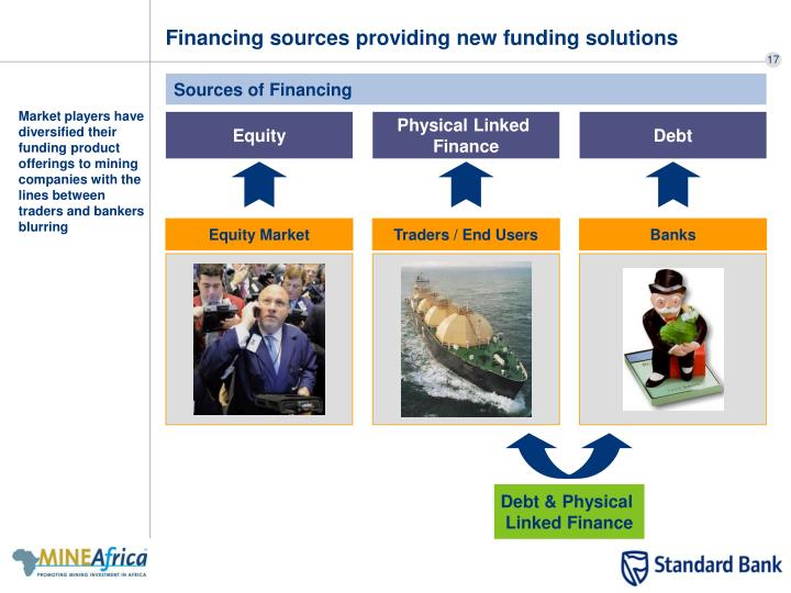 Financing sources providing new funding solutions