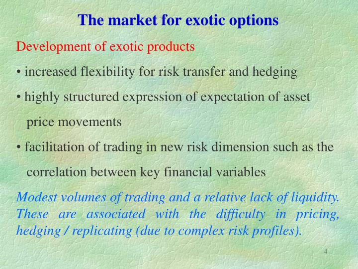 The market for exotic options