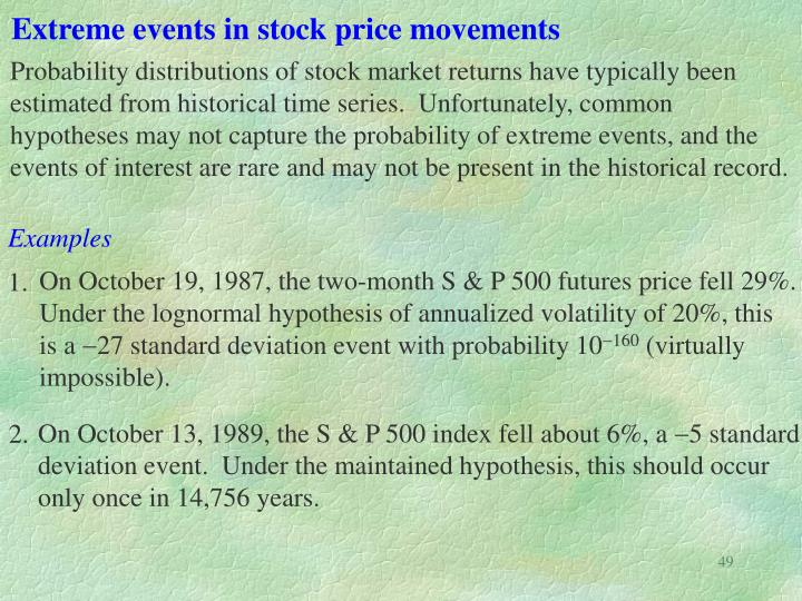 Extreme events in stock price movements