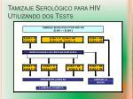 tamizaje serol gico para hiv utilizando dos tests