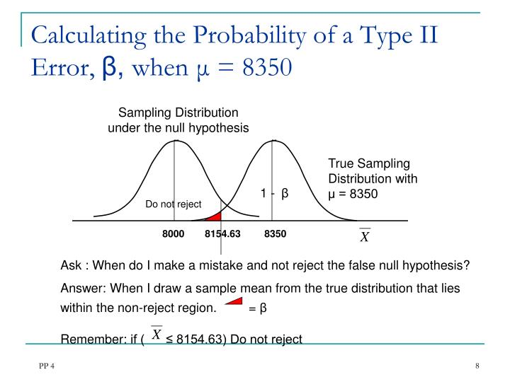 sampling and true difficulty The basic idea in sampling is extrapolation from the part to the difference between its expected value and the true value of the estimand some examples.