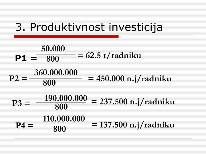 3. Produktivnost investicija