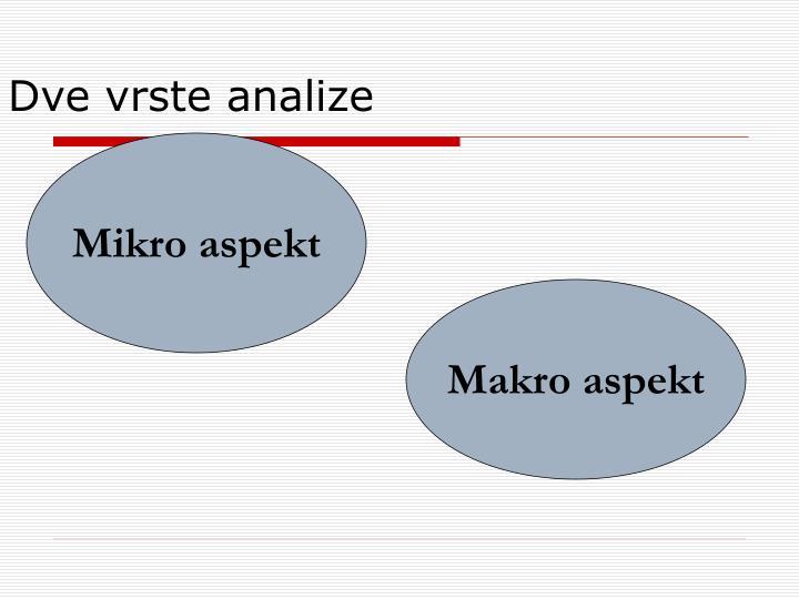 Dve vrste analize
