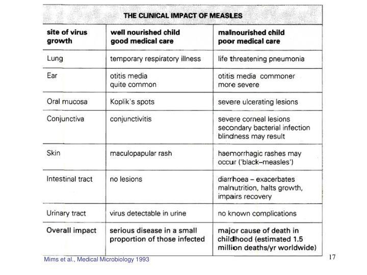 Mims et al., Medical Microbiology 1993