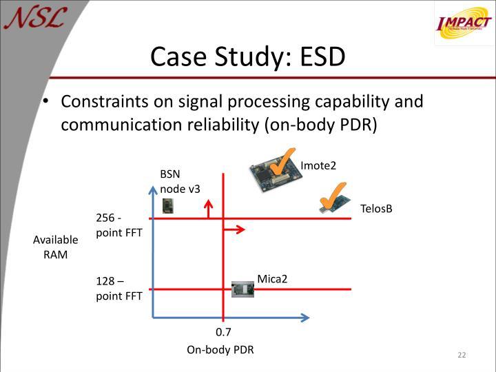 Case Study: ESD