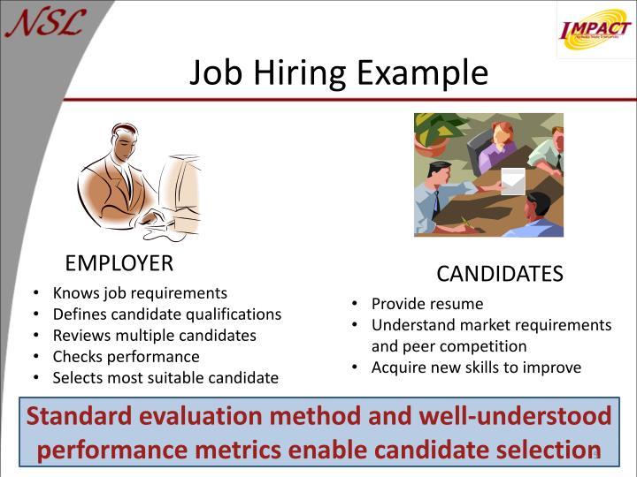 Job Hiring Example