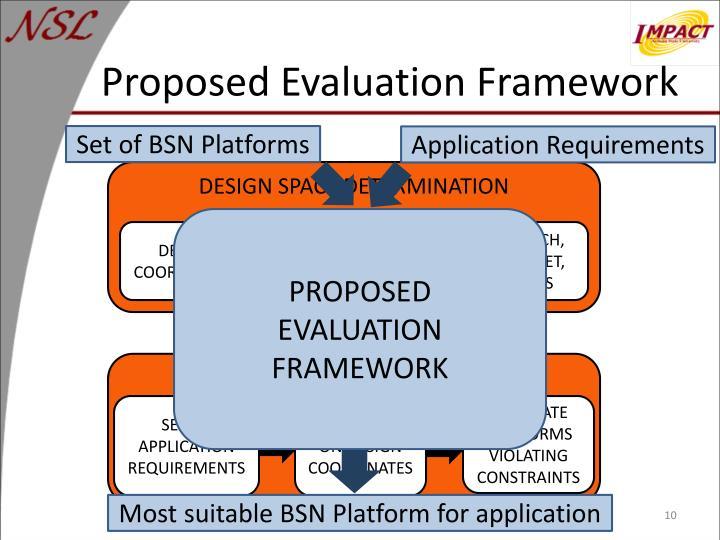 Proposed Evaluation Framework