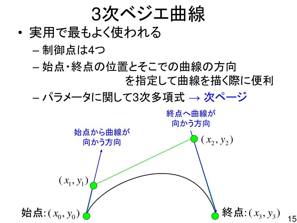 CAD 曲線 ( ベジエ曲線・ B スプライン曲線 ) - PowerPoint PPT Presentation