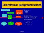 schizofrenia background storico