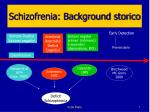 schizofrenia background storico1