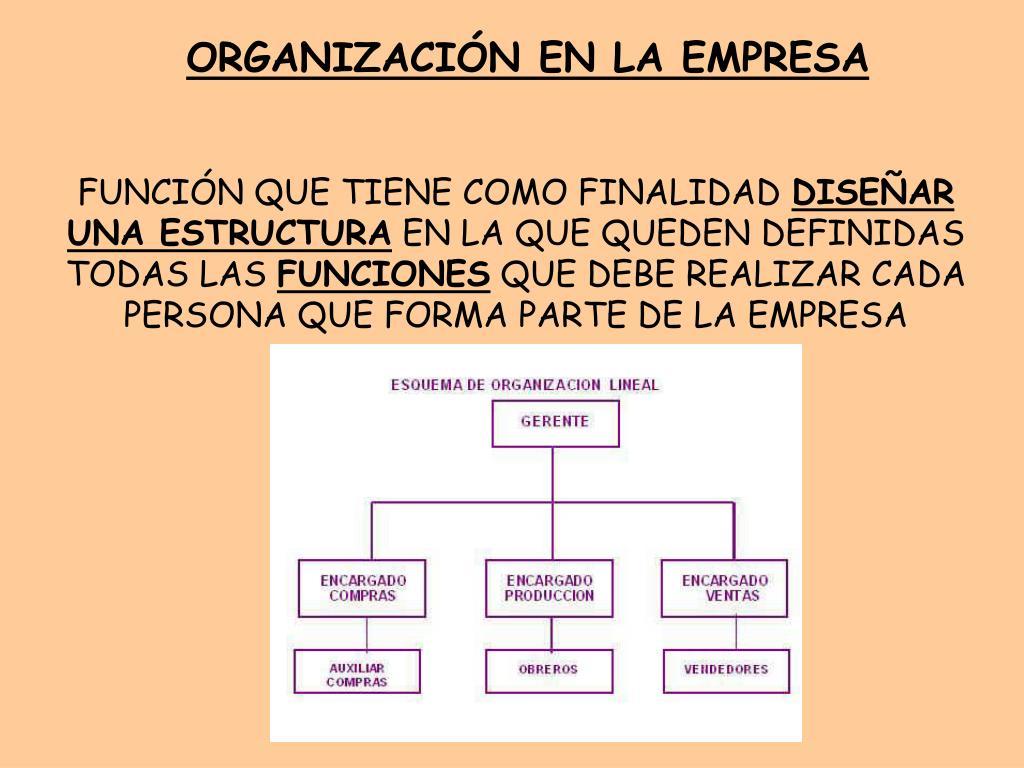 Ppt Organización En La Empresa Powerpoint Presentation
