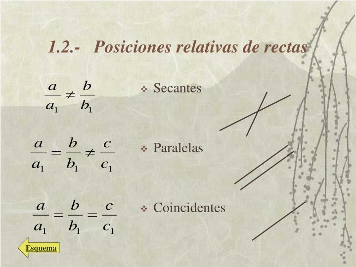 1.2.-   Posiciones relativas de rectas