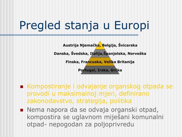 Pregled stanja u Europi