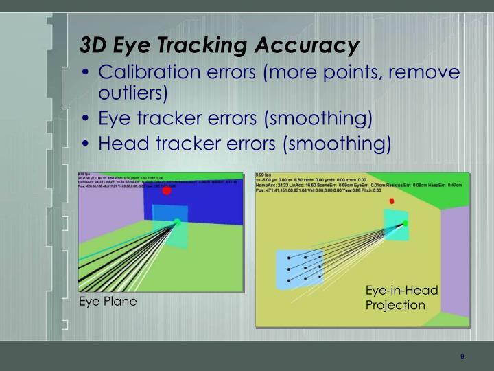 3D Eye Tracking Accuracy