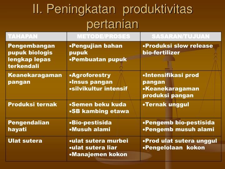 Ii peningkatan produktivitas pertanian