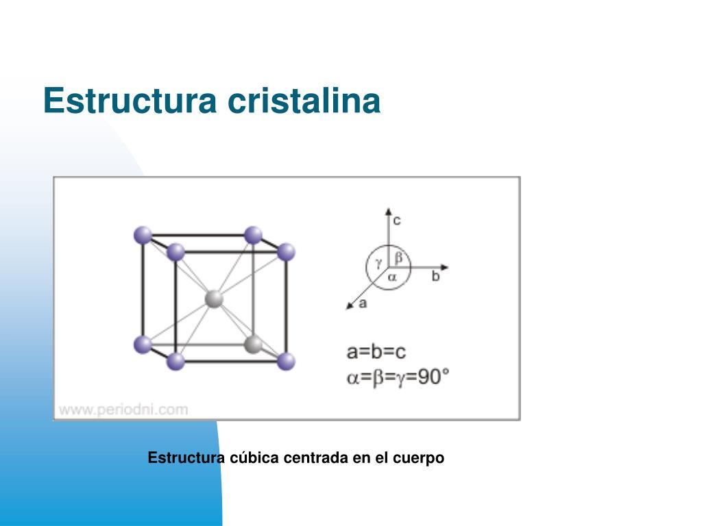 Ppt Grupo 1 Metales Alcalinos Powerpoint Presentation