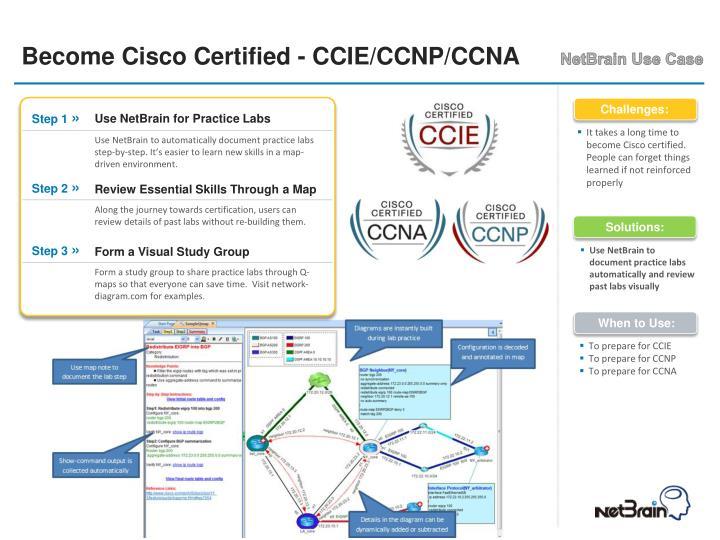Become Cisco Certified - CCIE/CCNP/CCNA
