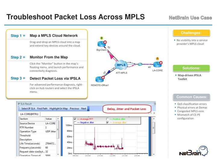 Troubleshoot Packet Loss Across MPLS