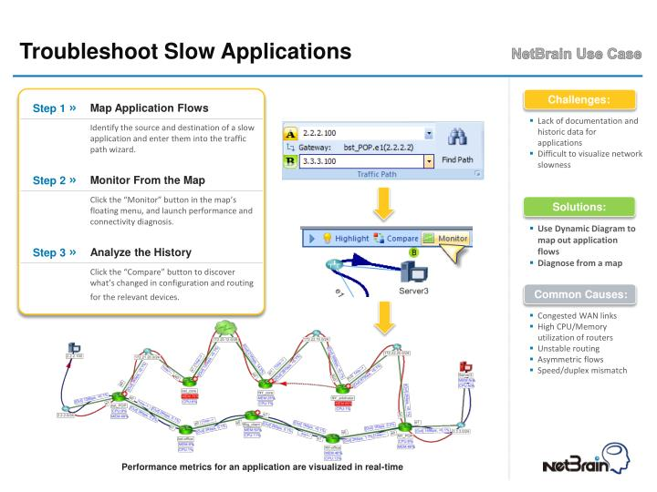 Troubleshoot slow applications