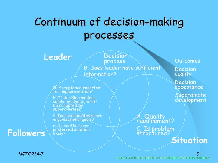 Continuum of decision-making processes