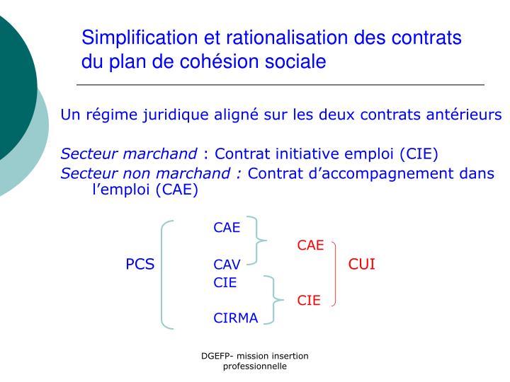 Simplification et rationalisation des contrats du plan de coh sion sociale