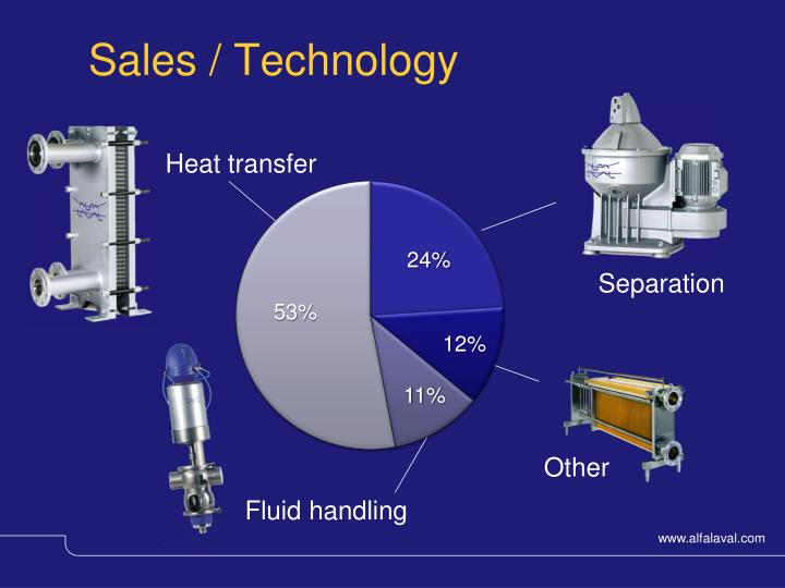 Sales / Technology