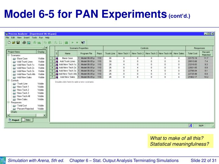 Model 6-5 for PAN Experiments