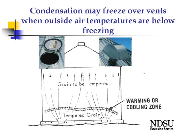 Condensation may freeze over vents when outside air temperatures are below freezing