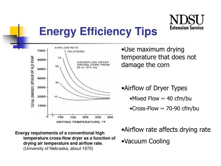 Energy Efficiency Tips