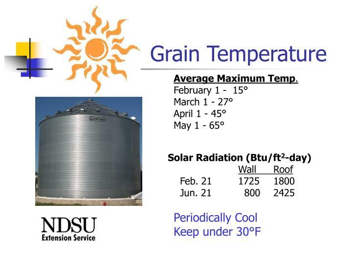 Grain Temperature