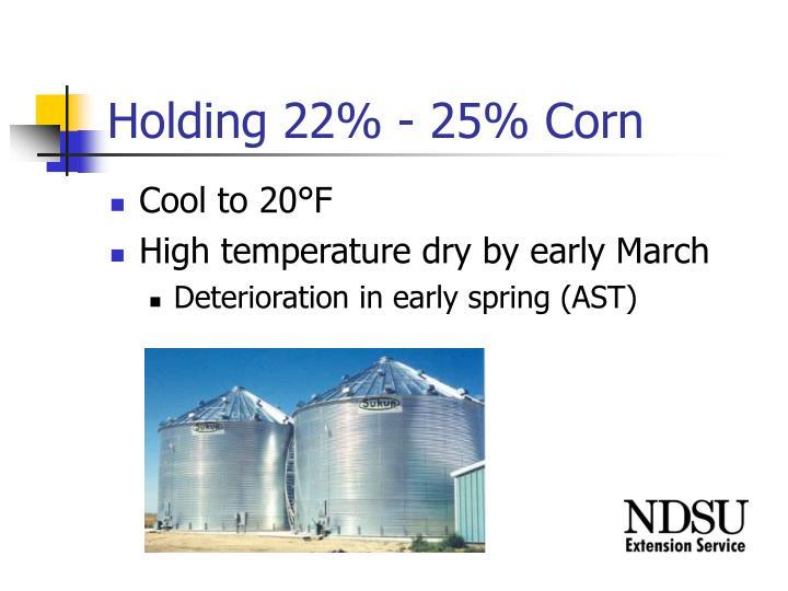 Holding 22% - 25% Corn