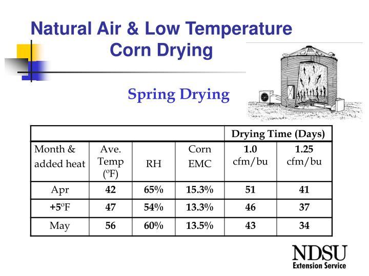 Natural Air & Low Temperature