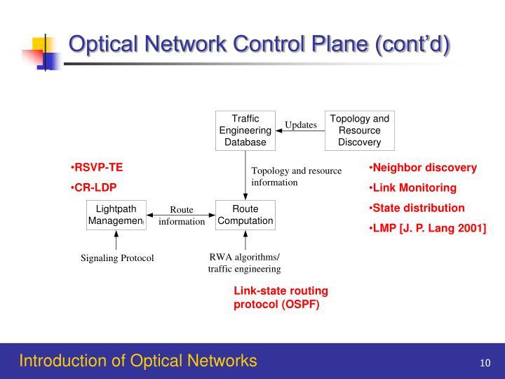 Optical Network Control Plane (cont'd)